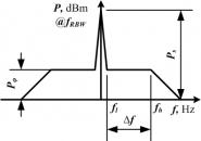Спектральная плотность мощности