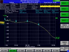 Фазовый шум синтезатора LNO-60H на частоте 10 ГГц