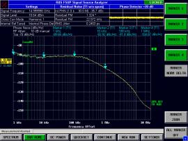 Фазовый шум синтезатора LNO-60H на частоте 15 ГГц