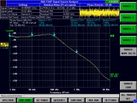 Фазовый шум синтезатора LNO-60H на частоте 20 ГГц