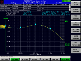 Фазовый шум синтезатора LNO-65H на частоте 10 ГГц