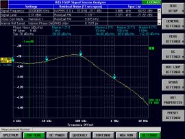 Фазовый шум синтезатора LNO-65H на частоте 20 ГГц