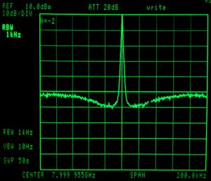 Phase Noise @ 8 GHz, 100 kHz Offset