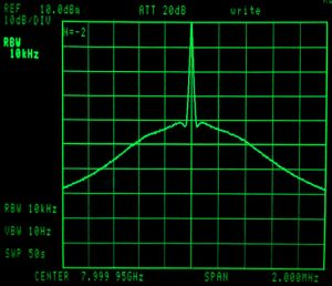 Phase Noise @ 8 GHz, 1 MHz Offset